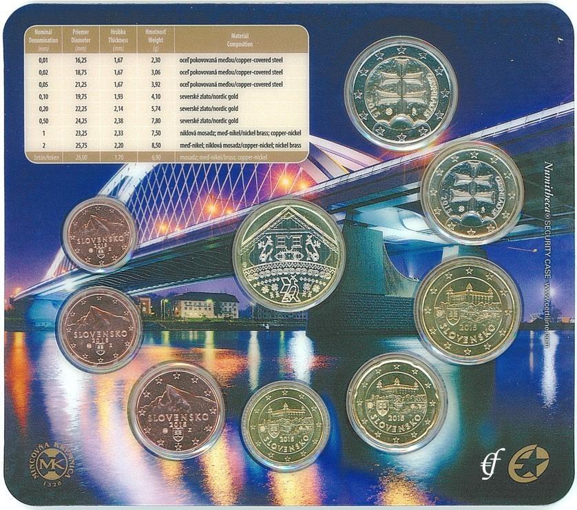 Slowakei Original Kms 2015 Slowakische Euromünzen Eurofischer